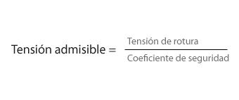 PV Fibra - Criterios de cálculo